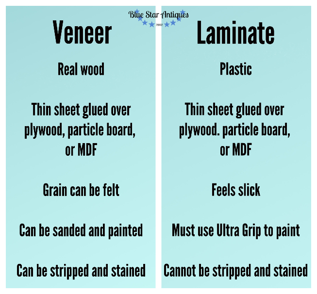 veneer infographic 1 Laminates, Veneers, and When to Use Ultra Grip